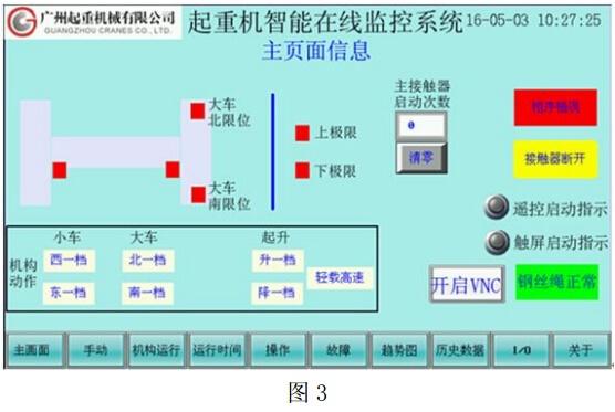 桥式起重机安全监控系统中的plc和触摸屏应用分析