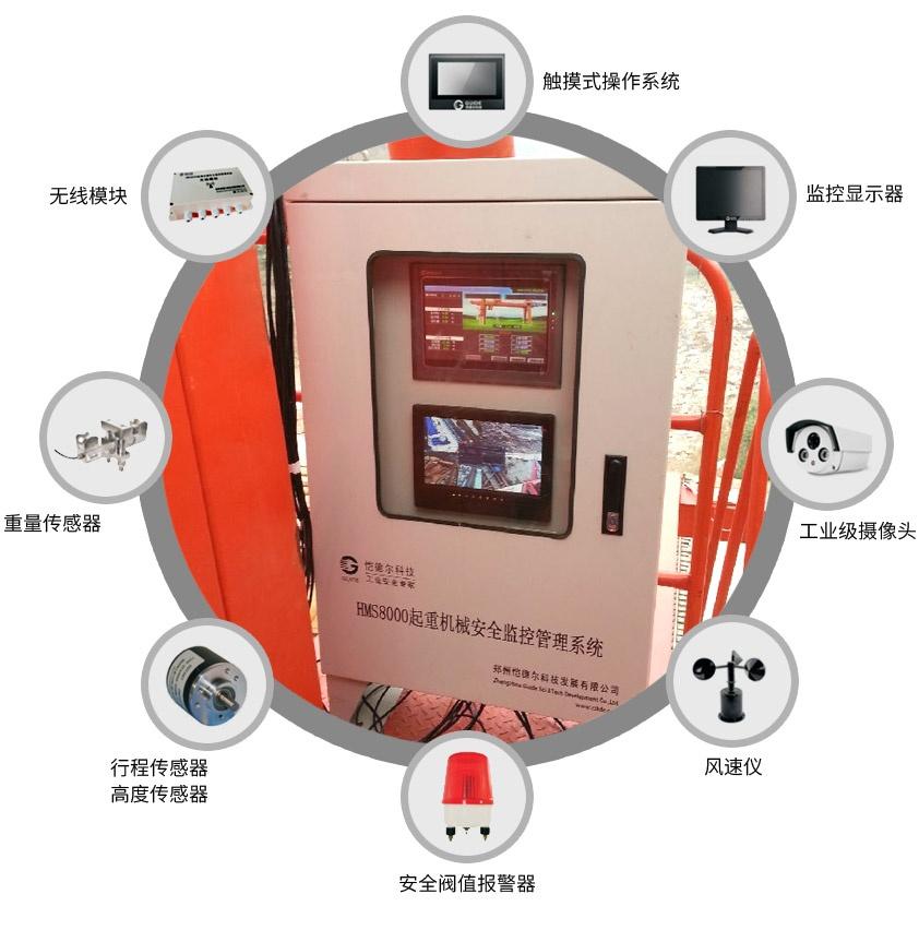 部分配置--门机安quan监控管理系统